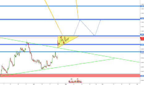 EURUSD: EURUSD grow triangle H4. Long signal