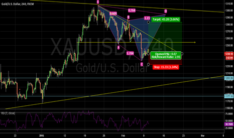 XAUUSD: a risky call for risky traders with small sl