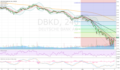 DBKD: Deutsche LONG