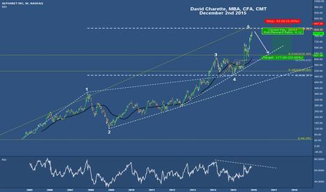 GOOGL: Google (Alphabet) approaching Elliott waves target near $815