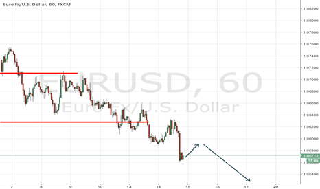 EURUSD: Euro declines after breaking through the level