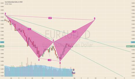 EURAUD: Long Term Buy EURAUD