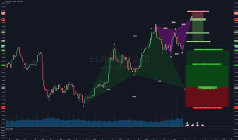 EURUSD: Double opportunity at EURUSD