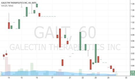 GALT: buy .86 tp .92