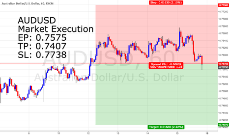 AUDUSD: #5 AUDUSD ANALYSIS