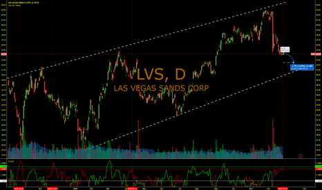 LVS: LVS is not done dropping