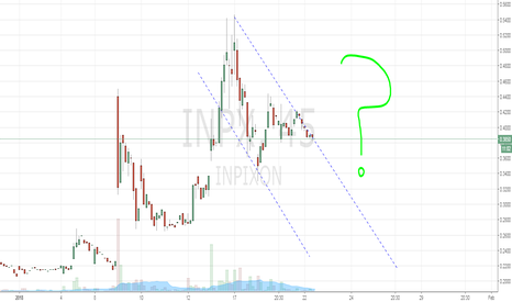 INPX: i would stay away
