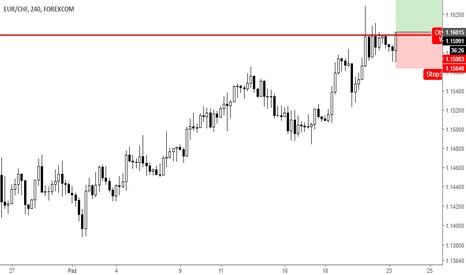 EURCHF: Trade BUY EURCHF 23,10,17
