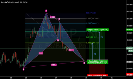 EURGBP: EURGBP Potential Bullish Bat