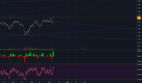EGHT: EGHT - Breakout + Simple Channel Up