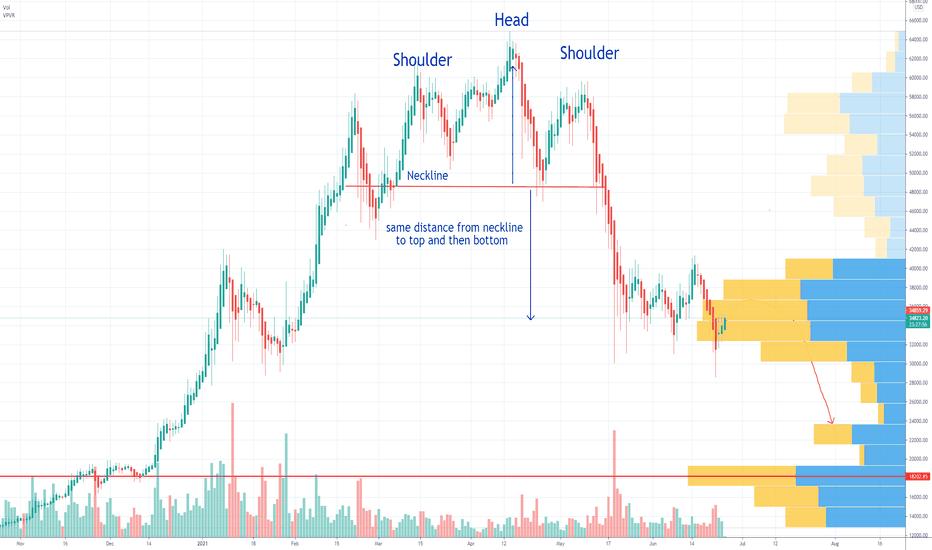 a bitcoin kereskedelem megszűnt)