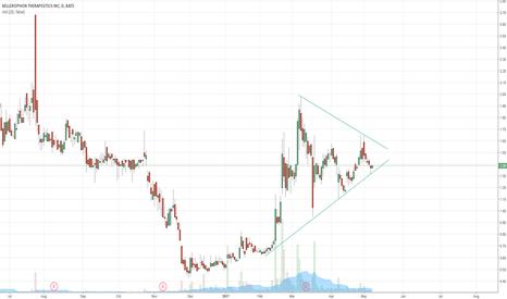 BLPH: BLPH Triangle