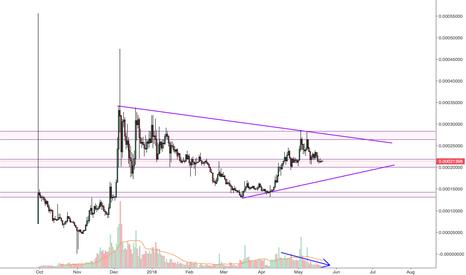 Bitcoin: previsioni ottimistiche per il prezzo di BTC - The Cryptonomist