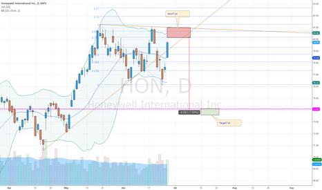 HON: HON
