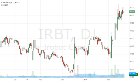 IRBT: Is this run slowing down?
