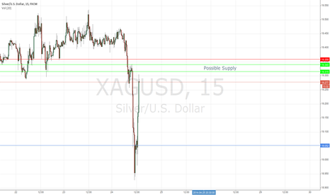XAGUSD: XAGUSD Possible Supply Zone