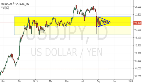 USDJPY: usdjpy is boring
