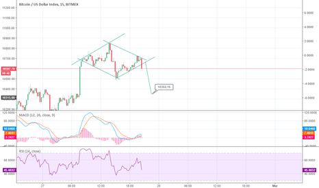 XBT: diamond formation completing