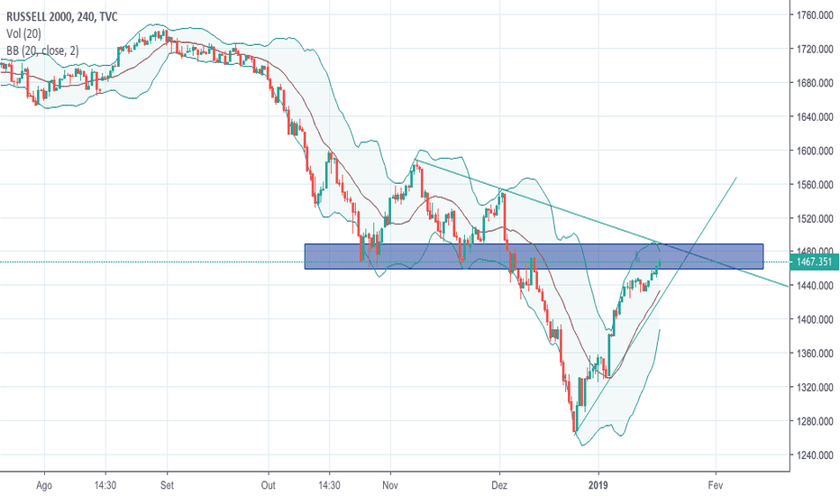 RUT: RUSSELL THERE WE GO