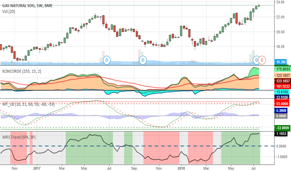 NTGY: Time to short Natury Energy?