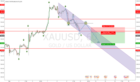 XAUUSD: Gold/USD Downtrend continuation with Elliott Wave