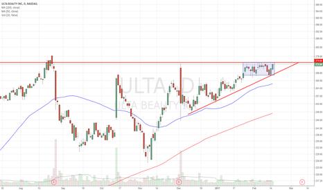 ULTA: Near ATH, long on break of box