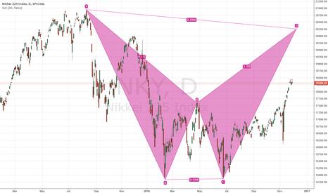 NKY: Nikkei if bullish to the extreme