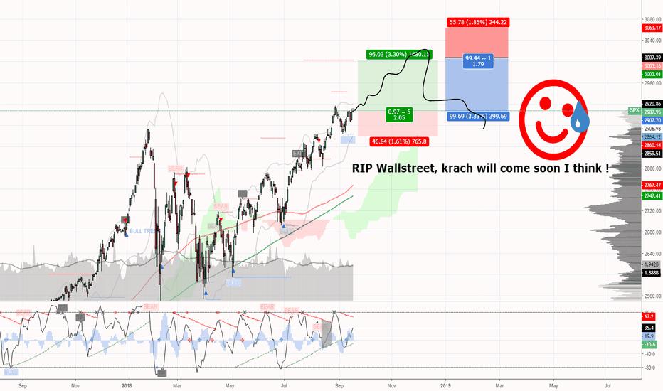 SPX: S&P 500 Target before Big Short