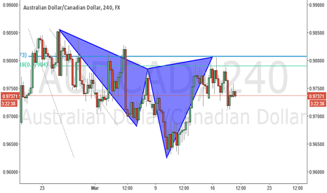 AUDCAD: aud cad short oppotunity
