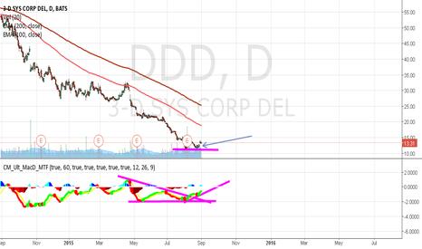 DDD: high prob long