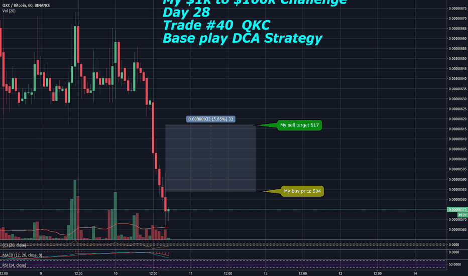 QKCBTC: My $1k to $100k Challenge - Day 2 Trade #41 - QKC
