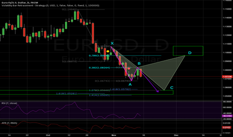 EURUSD: Trend continuation trade with possible cypher setup