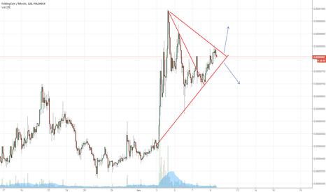 FLDCBTC: Folding coin. Triangle decison.