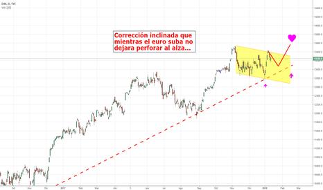 DAX: Dax 30 esperando que el euro se relaje.