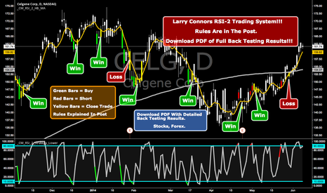 Larry connors trading systems