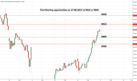 NIFTY: Shorts for 17-08-2017