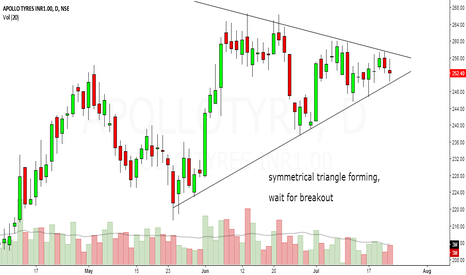 APOLLOTYRE: apollo tyre ready for a breakout