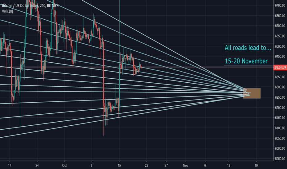 XBT: A lot of lines, gives us a clue when to expect action by