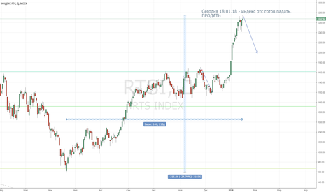 RTSI: Индекс РТС - продать.