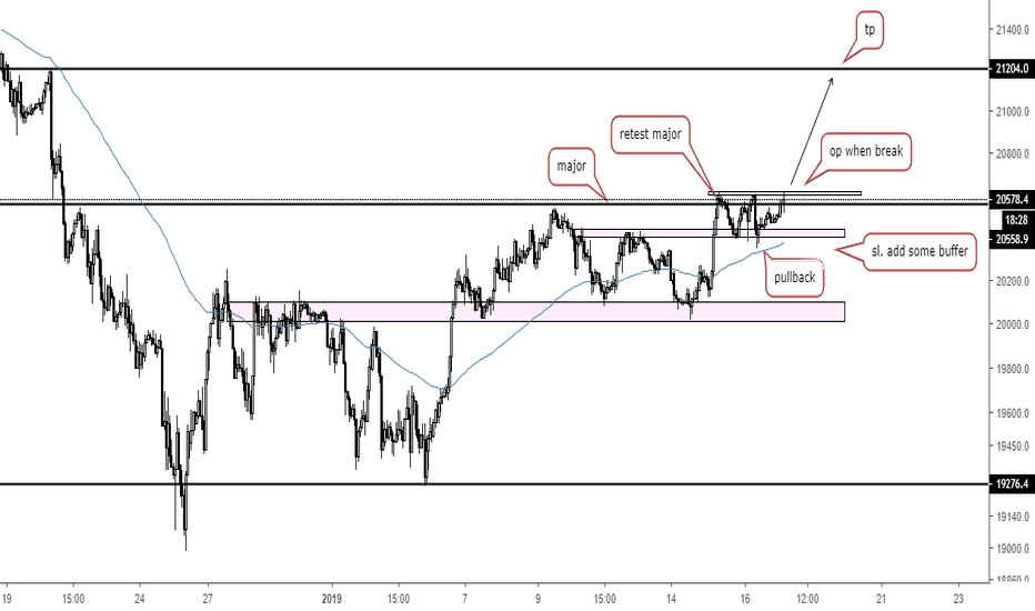 JP225USD: nikkei225usd long opportunity