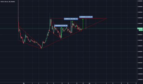 NCASHBTC: NCASH/BTC breaking a falling wedge