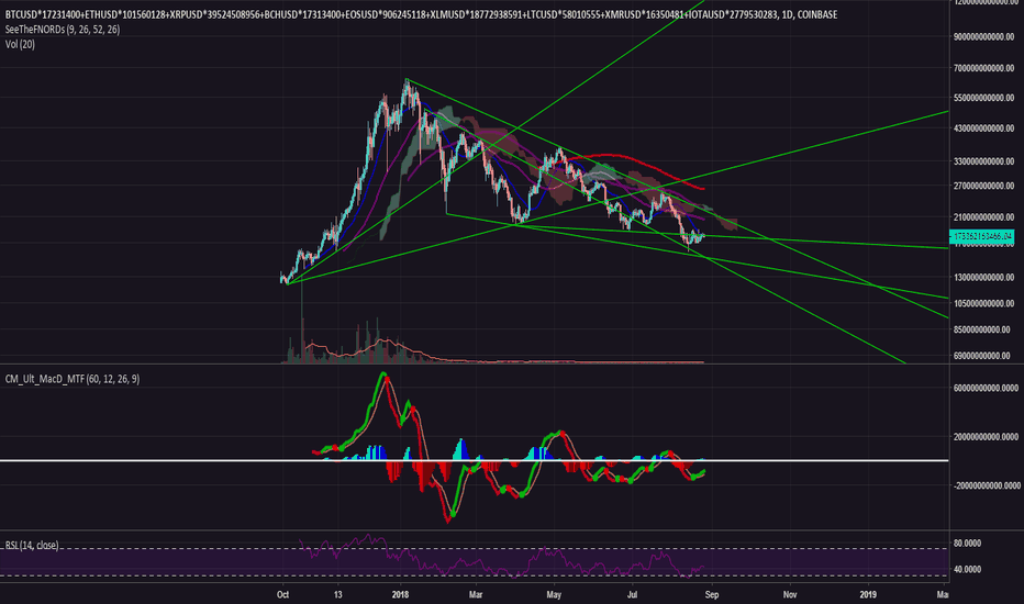 BTCUSD*17231400+ETHUSD*101560128+XRPUSD*39524508956+BCHUSD*17313400+EOSUSD*906245118+XLMUSD*18772938591+LTCUSD*58010555+XMRUSD*16350481+IOTAUSD*2779530283: New updated cryptoindex for the TOP10 \{ADA,USDT }