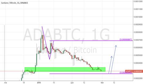 ADABTC: adabtc...g