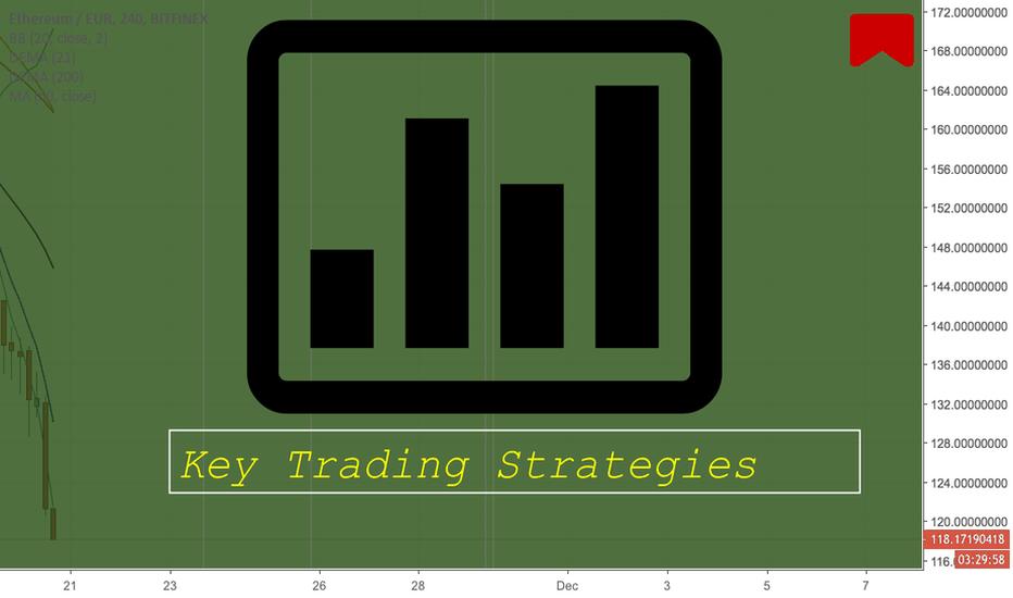 ETHEUR: Key Trading Strategies