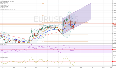 EURUSD: EUR-USD up channel move