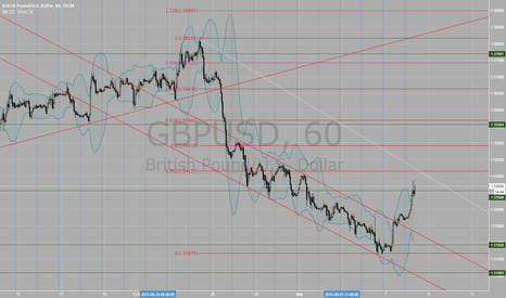GBPUSD: Trend continue. LONG till first target 1.54153