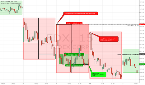 FDX: Larry W - Oops! example (wrong)
