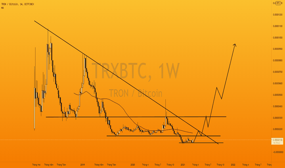Bitcoin, livelli dei prezzi in cerca di consolidamento