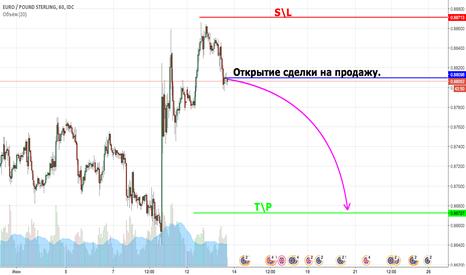 EURGBP: Продажа EUR\GBP  по цене 0.88098