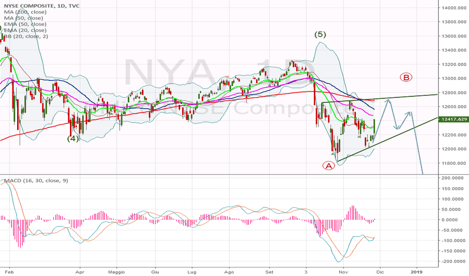 NYA: bear flag/onda b
